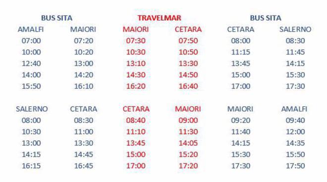 Orari Sita Travelmar Frana Maiori